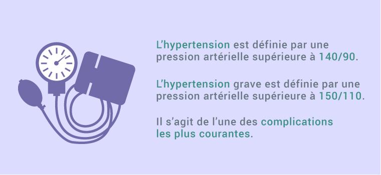 hypertension grossesse